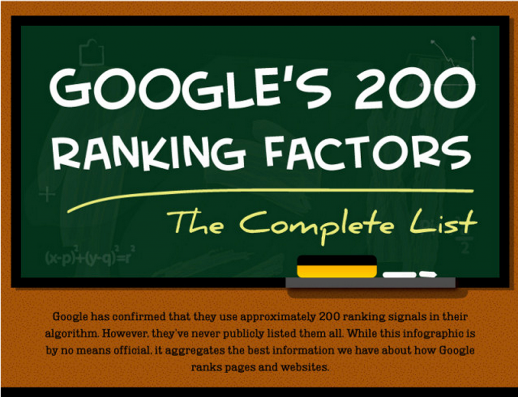 Click to view the infographic in all its glory!