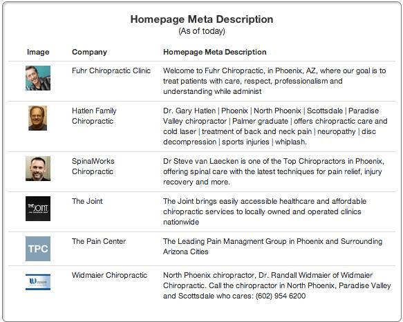 local-competitor-research-homepage-description