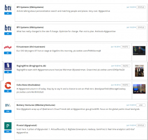 BTI, Virtustream, Raging wire and others had the most engaging content by Engagement Rate