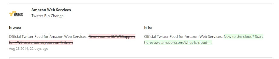 Amazon Web Services Twitter Profile