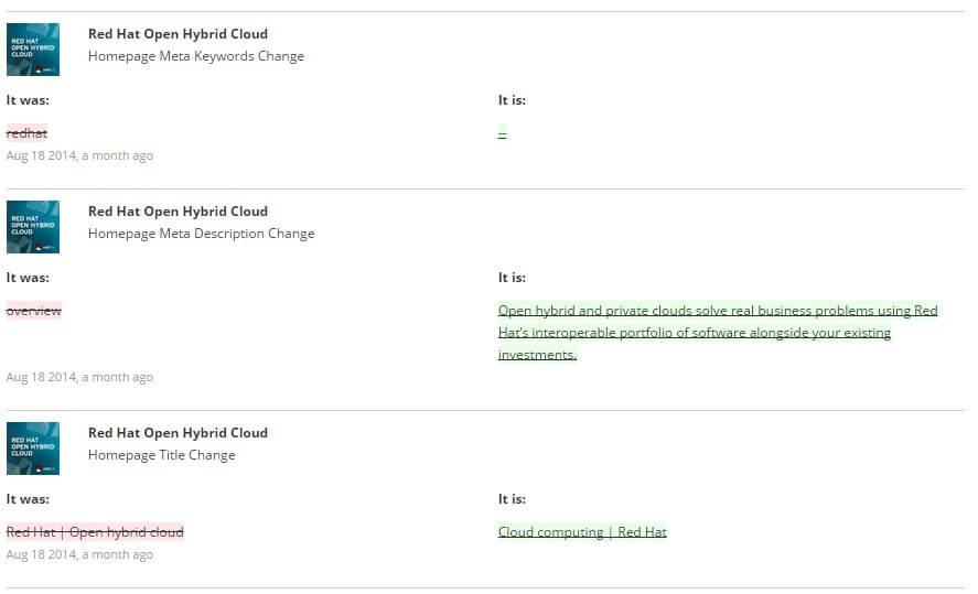 Red Hat Cloud Meta Description Changes