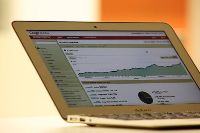 Google Analytics Social Media Marketing
