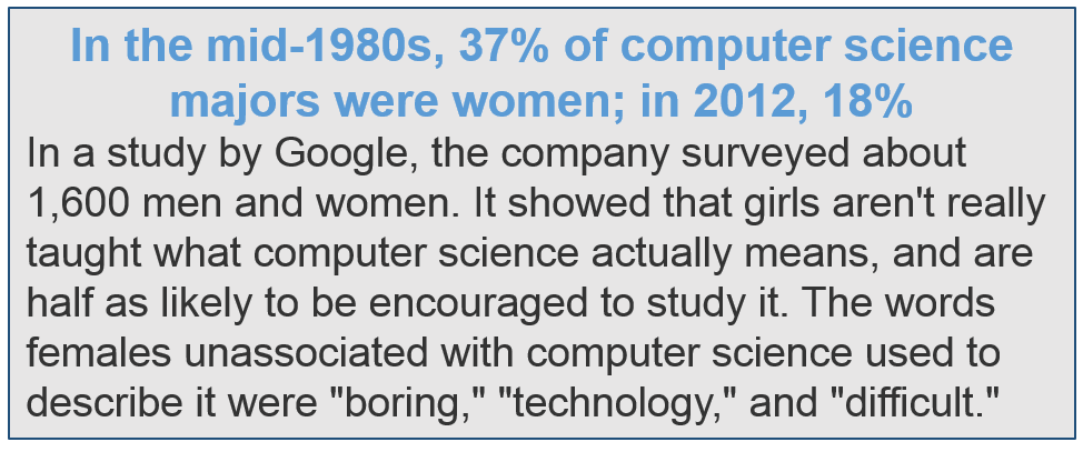 Women in Technology Google study