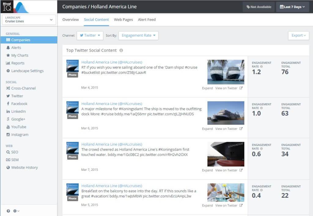 Top Social Media Content