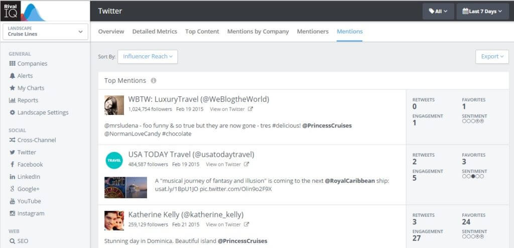 Rival IQ Twitter Mentions & Influencer Report