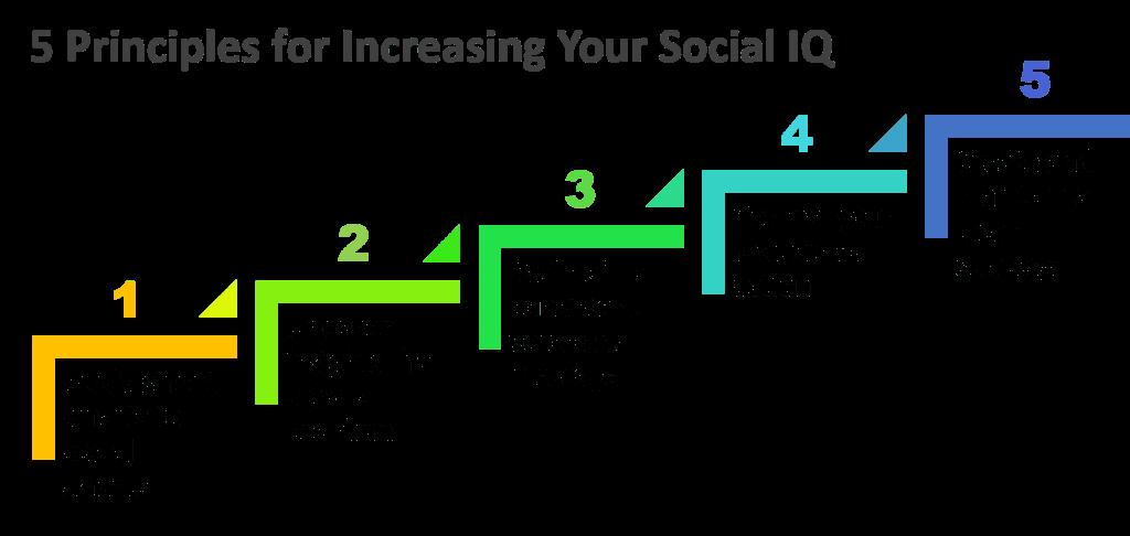 5 Principles for Increasing Social IQ