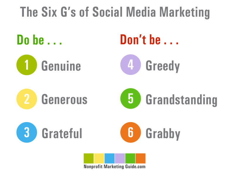 Six G's Of Social Media Marketing