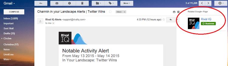 Google+ Marketing Gmail Integration