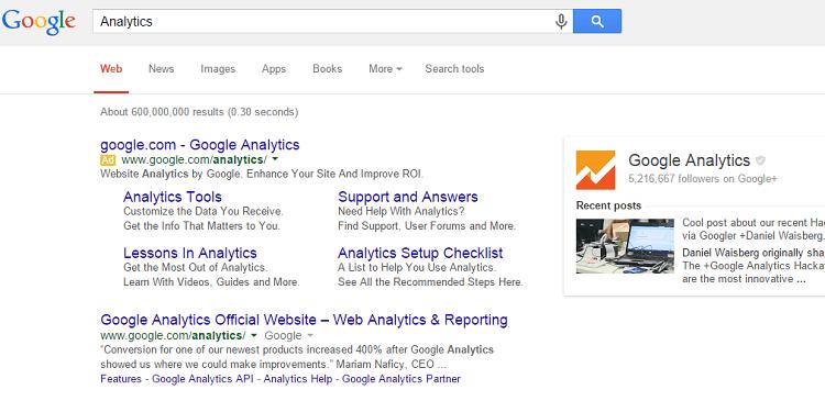 Google+ marketing analytics search