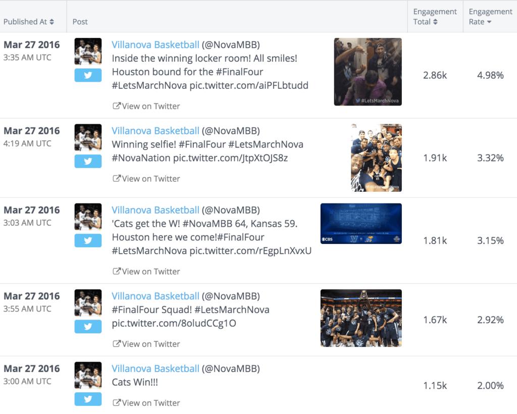 Nova's top tweets.