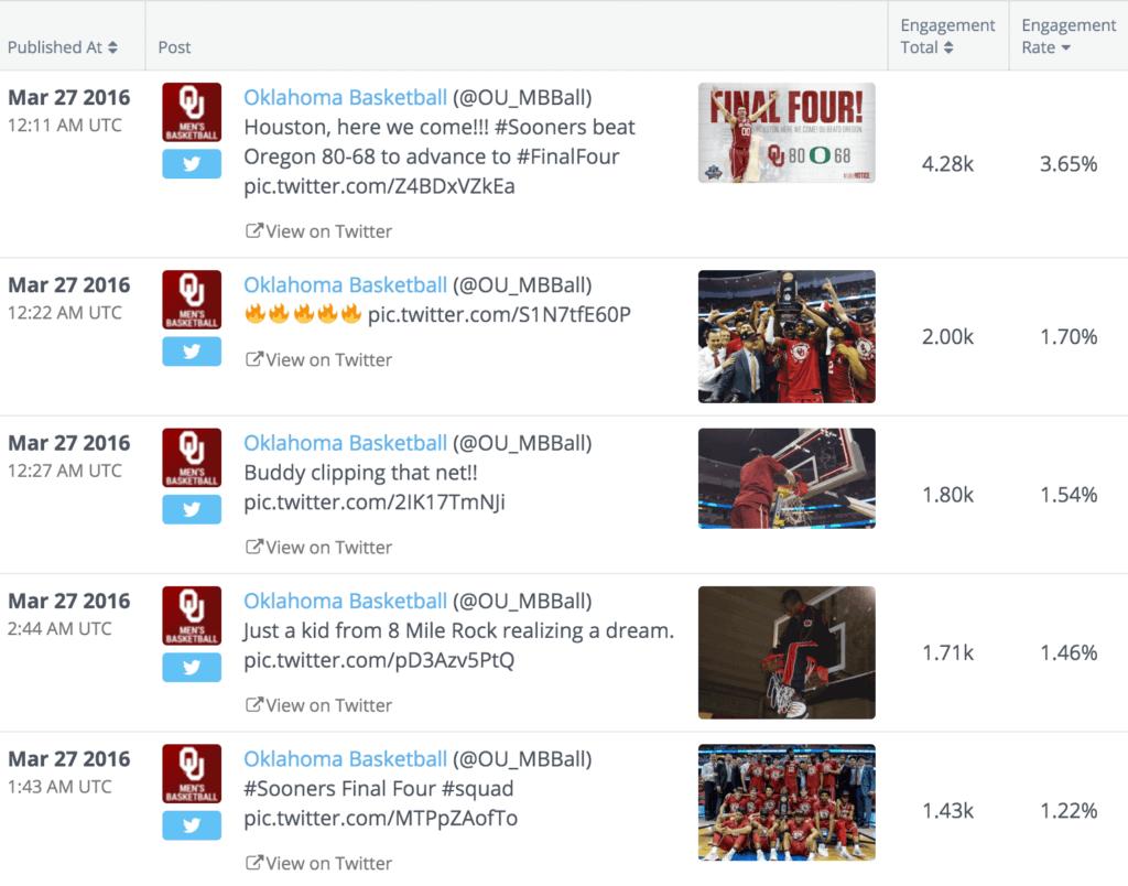 Oklahoma's top tweets.