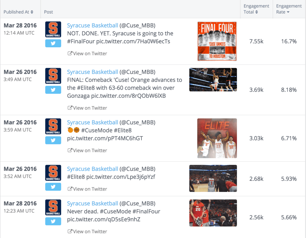The top tweets for Syracuse.