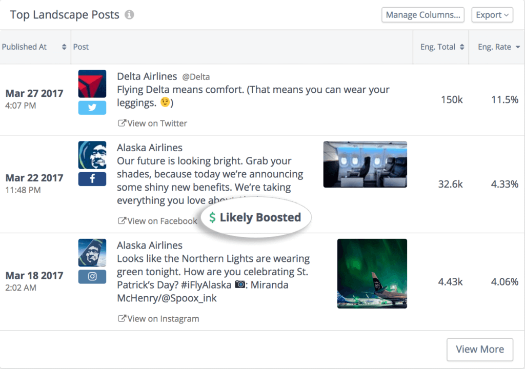 Airlines-Cross-Channel-Top-Posts