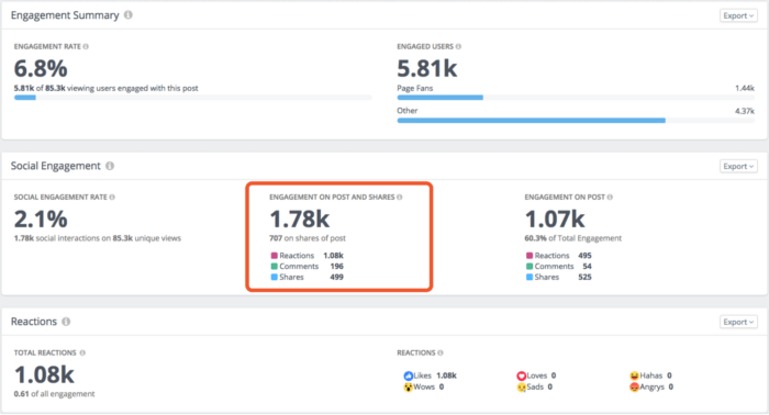 Facebook Engagement Post: Likes, Comments, and Shares