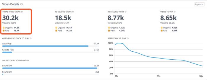 Facebook Video Metrics: Total Video Views