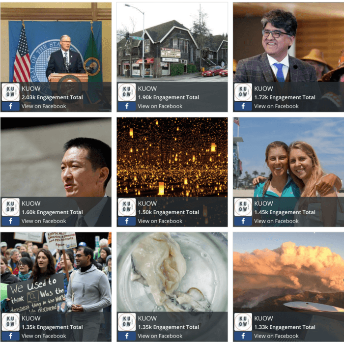 Top social posts from KUOW on Facebook sorted by engagement total, showing the diversity and the high quality content.
