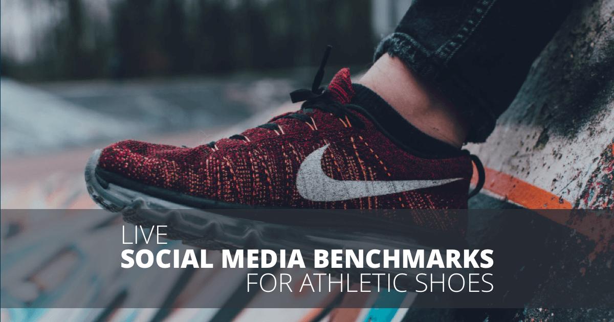 Eh ruptura Coca  Athletic Shoes Social Media Benchmarks | Rival IQ