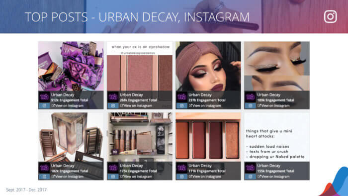 top 8 instagram posts for urban decay
