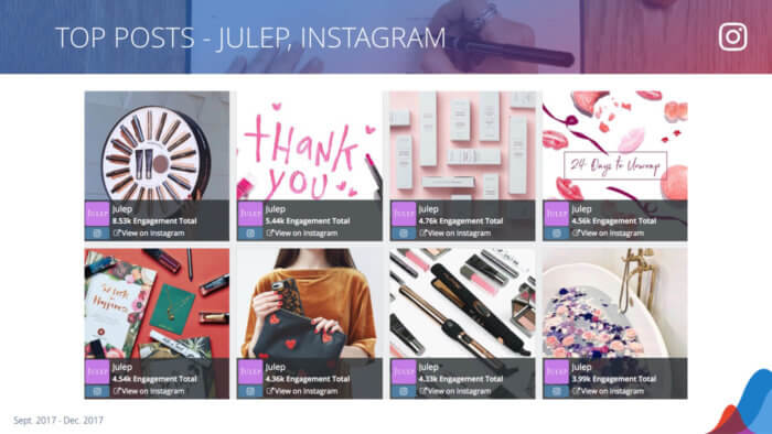 Julep's most engaging Instagram posts