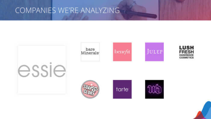 companies are are analyzing including essie, bare minerals, julep, and lush.