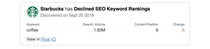 email alert for seo ranking decline