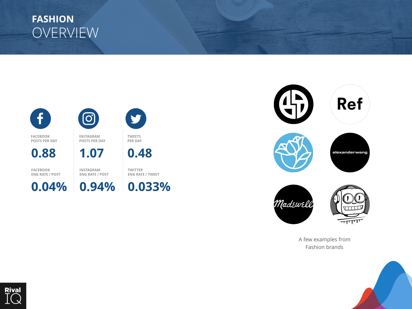 Fashion Industry: Brand examples and average metrics, all channels