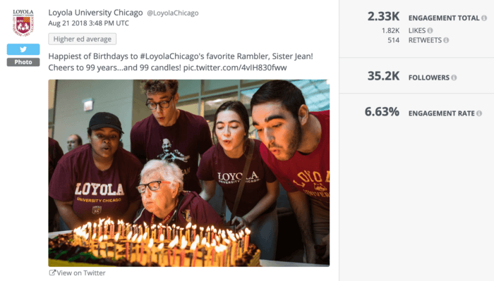 Loyola University's Sister Jean blowing out birthday candles.