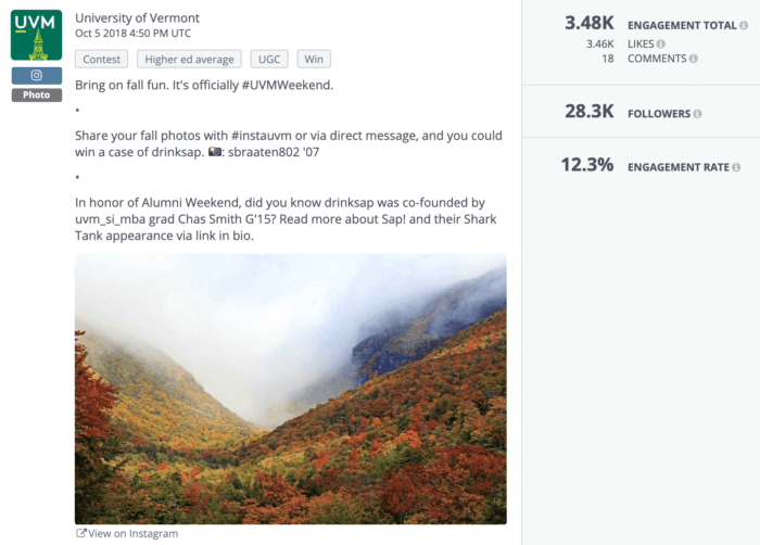 University of Vermont's giveaway post featuring a rolling Vermont landscape scored high engagement.