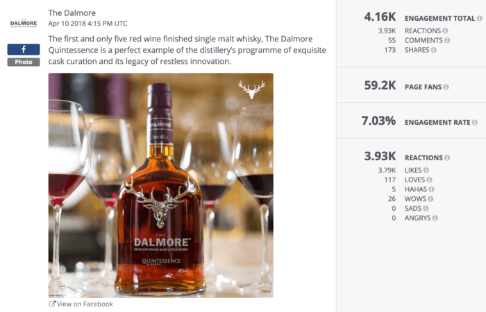This post featuring The Dalmore whisky and wine glasses had a 7.03% engagement rate.