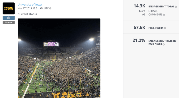 University of Iowa Instagram post featuring fans pouring onto the field after a football win was one of the most successful higher education social media posts of the year