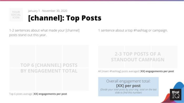 End of year social media template top posts