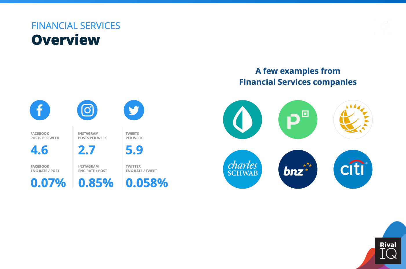 Overview of all benchmarks, Financial Services