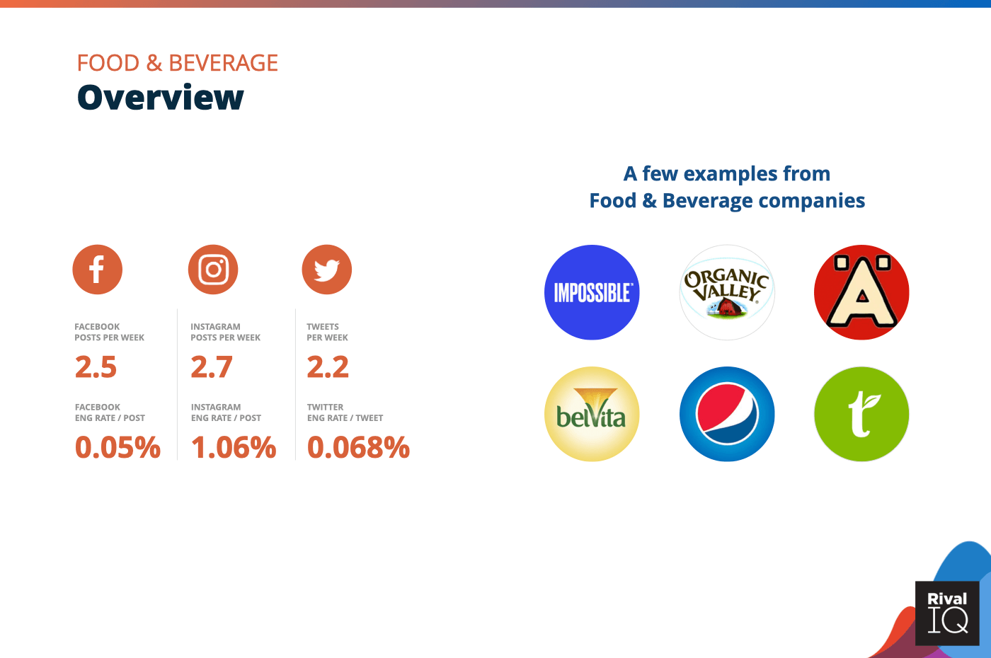 Overview of all benchmarks, Food & Beverage