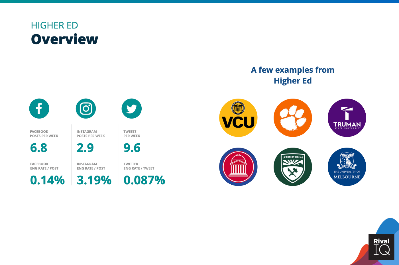 Overview of all benchmarks, Higher Ed