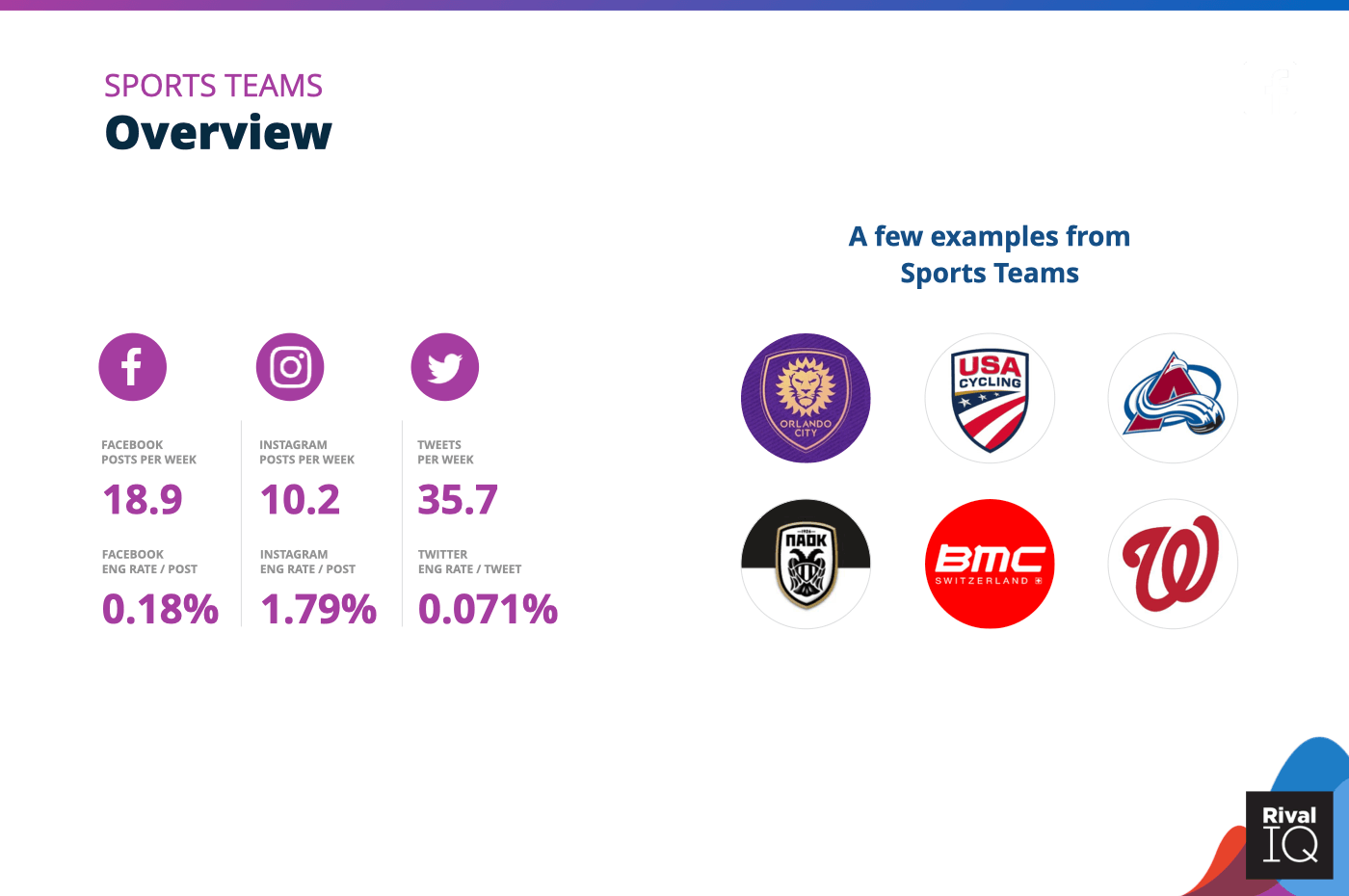 Overview of all benchmarks, Sports Teams