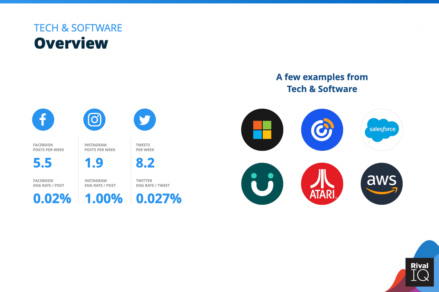 Overview of all benchmarks, Tech & Software