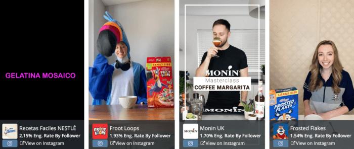 IGTV Analytics for Food & Beverage brands